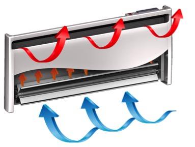 Riscaldamento elettrico a basso consumo riscaldamento elettrico - Scaldabagno elettrico basso consumo ...
